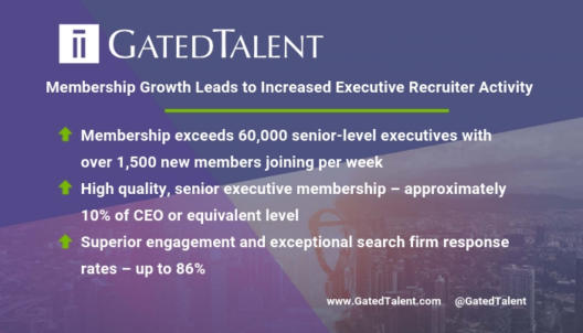 GatedTalent in numbers